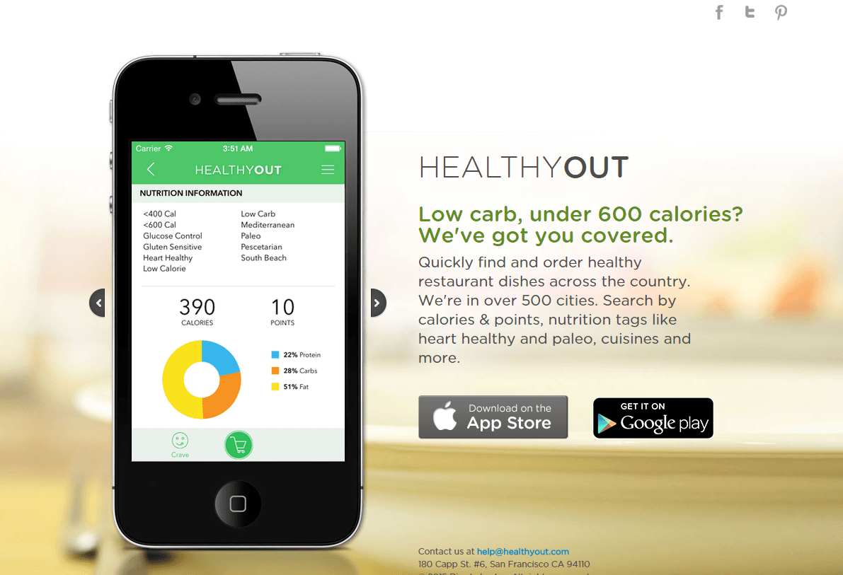 Healthyout App